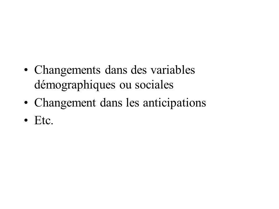 Changements dans des variables démographiques ou sociales Changement dans les anticipations Etc.