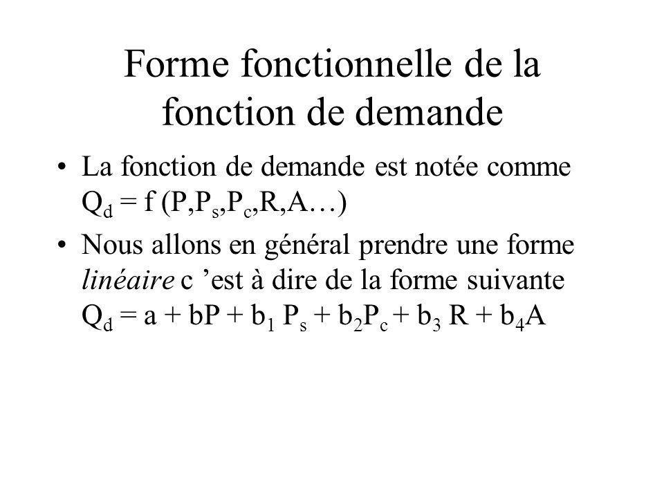 Forme fonctionnelle de la fonction de demande La fonction de demande est notée comme Q d = f (P,P s,P c,R,A…) Nous allons en général prendre une forme