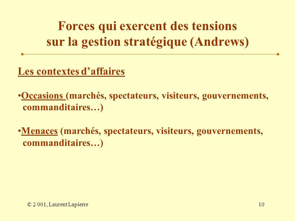 © 2 001, Laurent Lapierre10 Forces qui exercent des tensions sur la gestion stratégique (Andrews) Les contextes daffaires Occasions (marchés, spectate