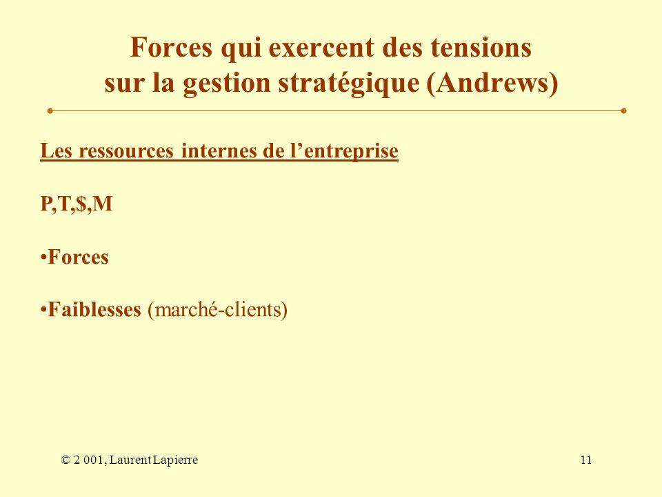 © 2 001, Laurent Lapierre11 Les ressources internes de lentreprise P,T,$,M Forces Faiblesses (marché-clients) Forces qui exercent des tensions sur la