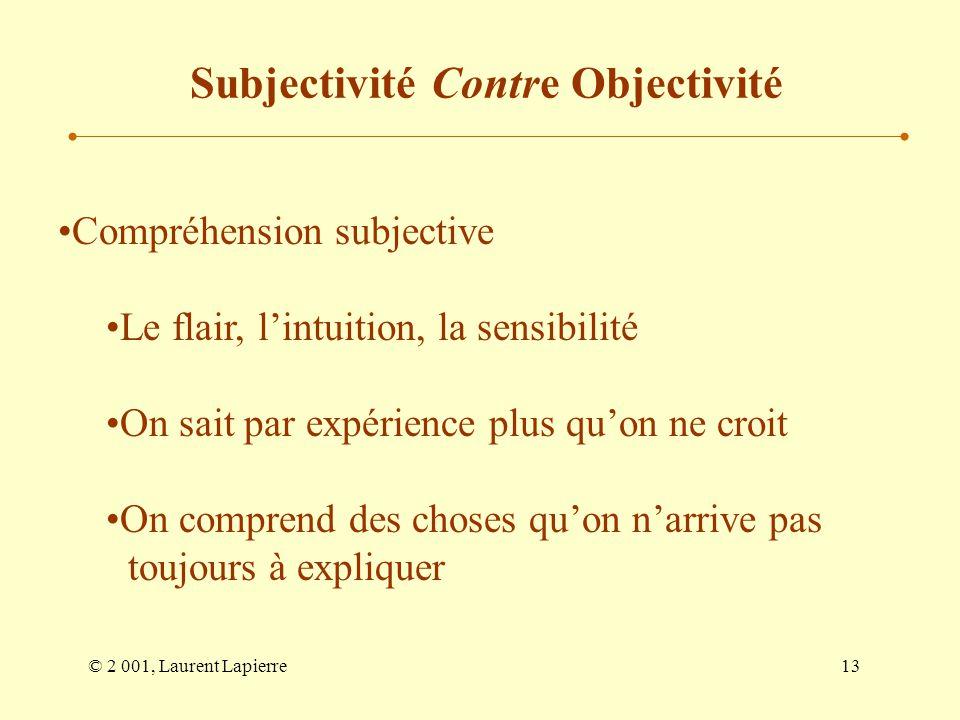 © 2 001, Laurent Lapierre13 Compréhension subjective Le flair, lintuition, la sensibilité On sait par expérience plus quon ne croit On comprend des ch
