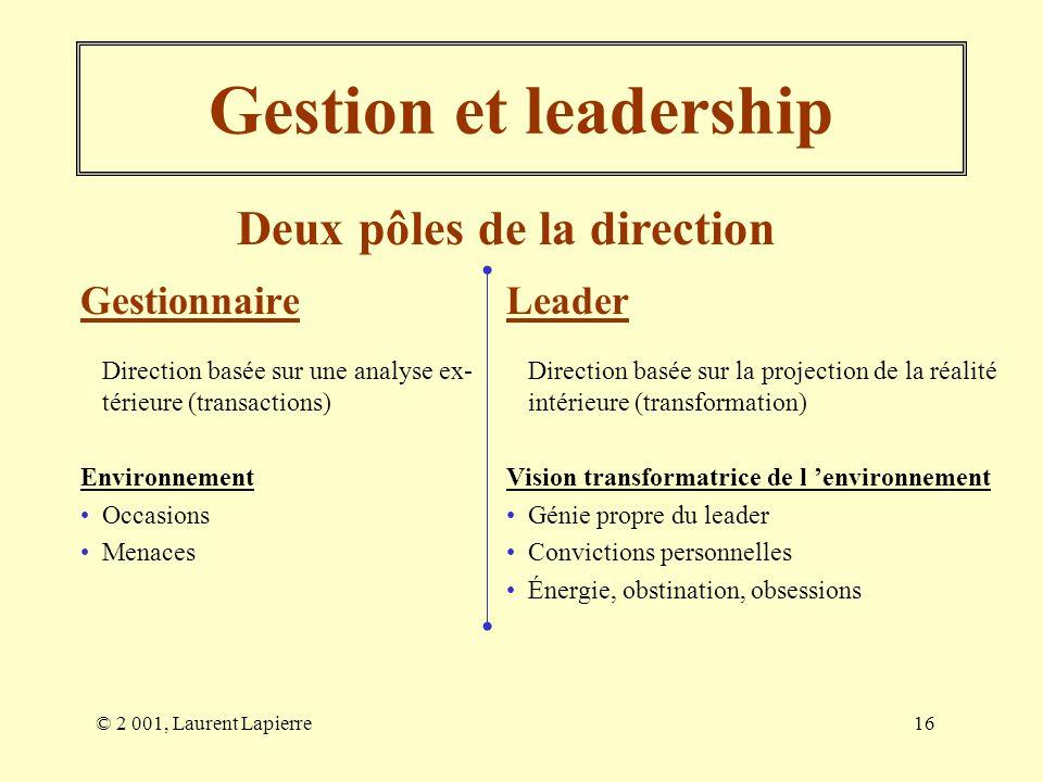 © 2 001, Laurent Lapierre16 Gestionnaire Direction basée sur une analyse ex- térieure (transactions) Environnement Occasions Menaces Leader Direction