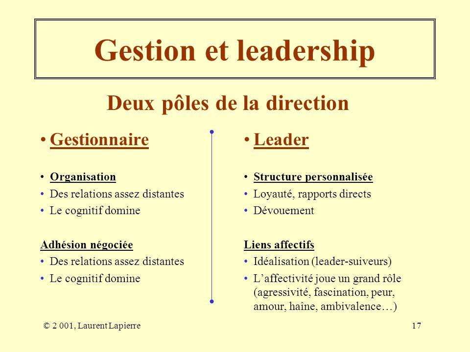© 2 001, Laurent Lapierre17 Gestionnaire Organisation Des relations assez distantes Le cognitif domine Adhésion négociée Des relations assez distantes