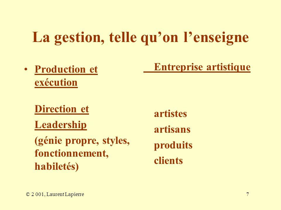 © 2 001, Laurent Lapierre7 Direction et Leadership (génie propre, styles, fonctionnement, habiletés) artistes artisans produits clients La gestion, te