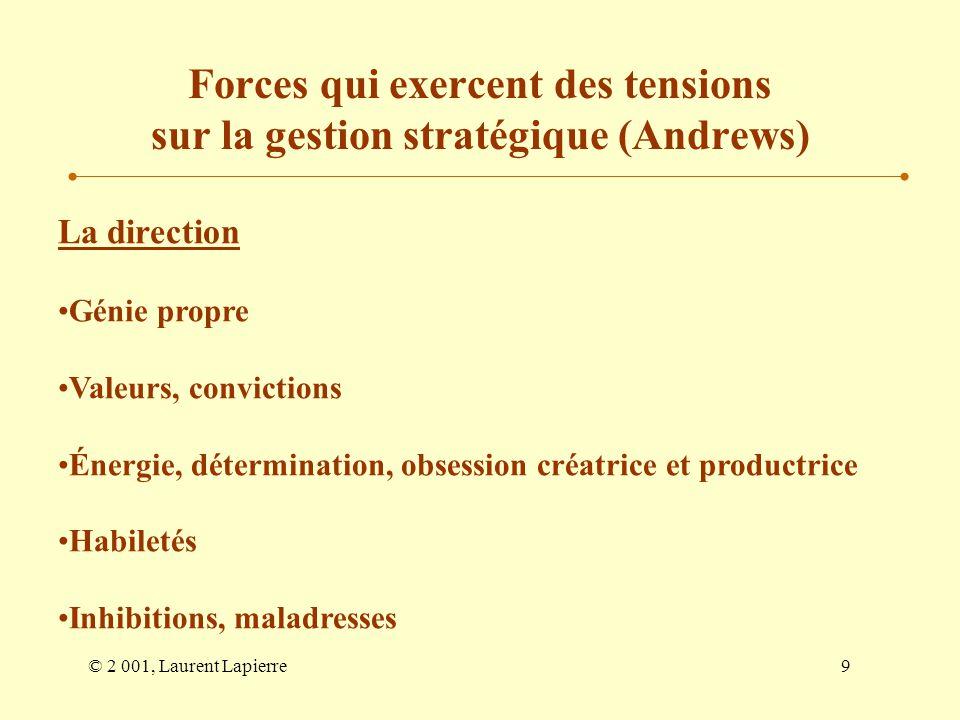 © 2 001, Laurent Lapierre10 Forces qui exercent des tensions sur la gestion stratégique (Andrews) Les contextes daffaires Occasions (marchés, spectateurs, visiteurs, gouvernements, commanditaires…) Menaces (marchés, spectateurs, visiteurs, gouvernements, commanditaires…)