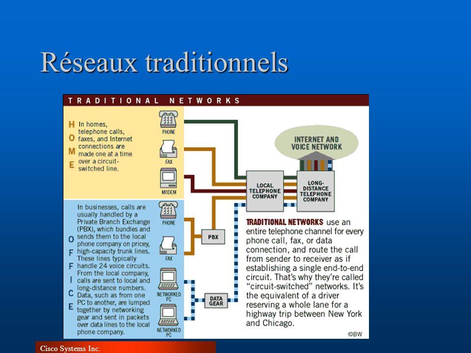 Cisco Systems Inc. Réseaux traditionnels