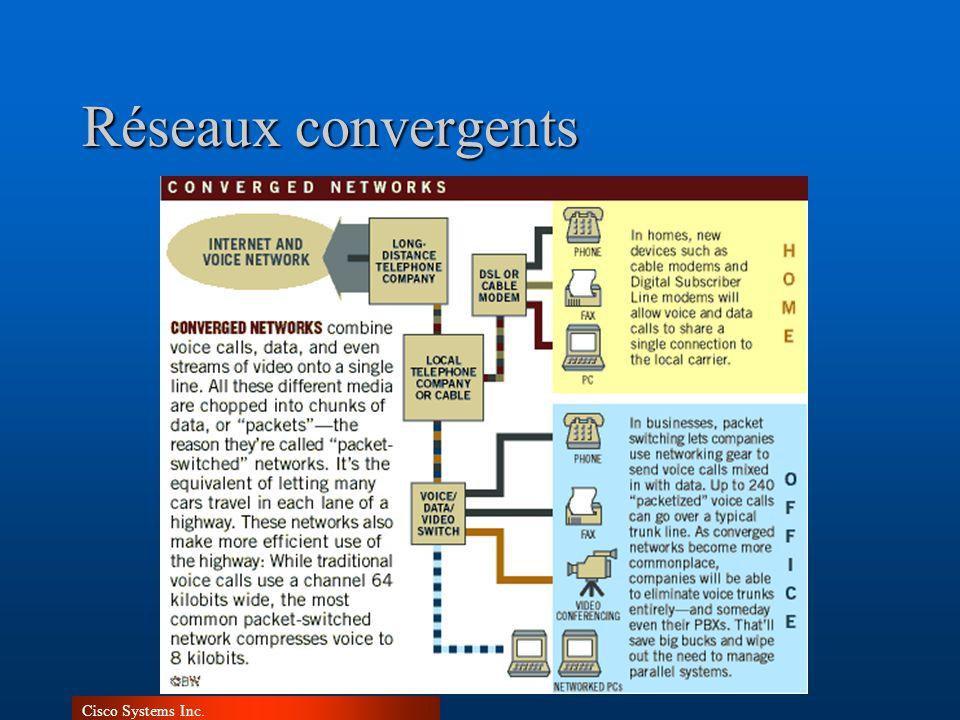 Cisco Systems Inc. Réseaux convergents