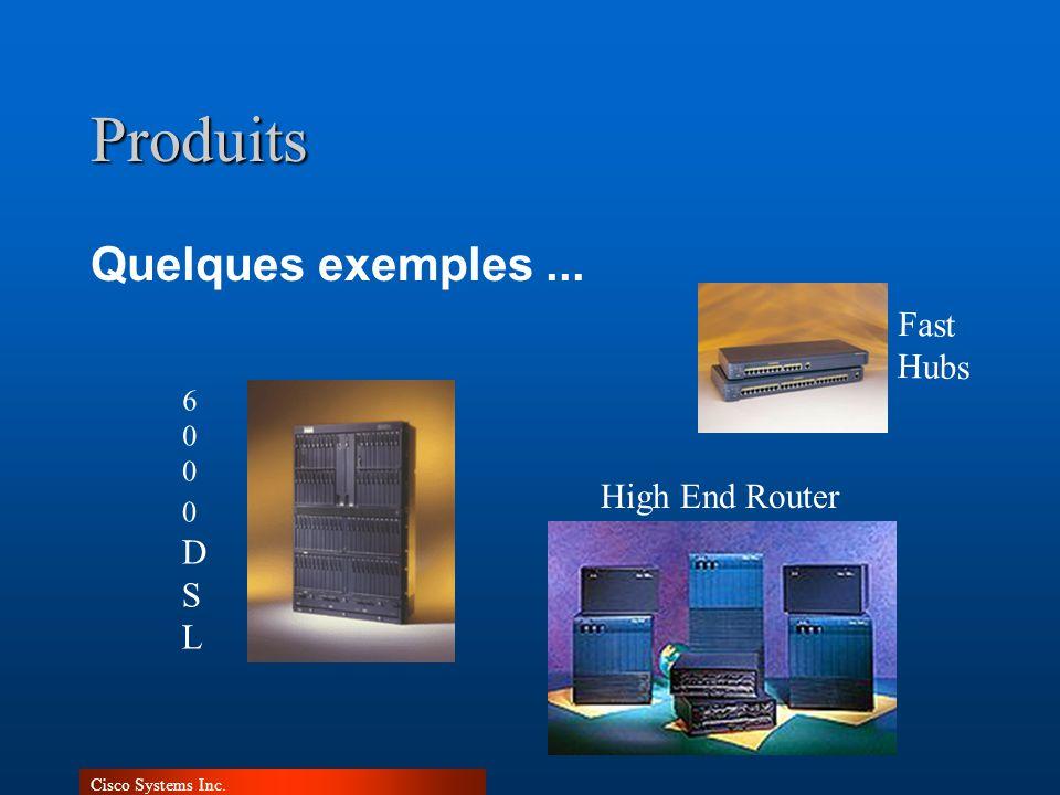 Cisco Systems Inc.Produits Quelques exemples... FastHubs High End Router 6000DSL6000DSL