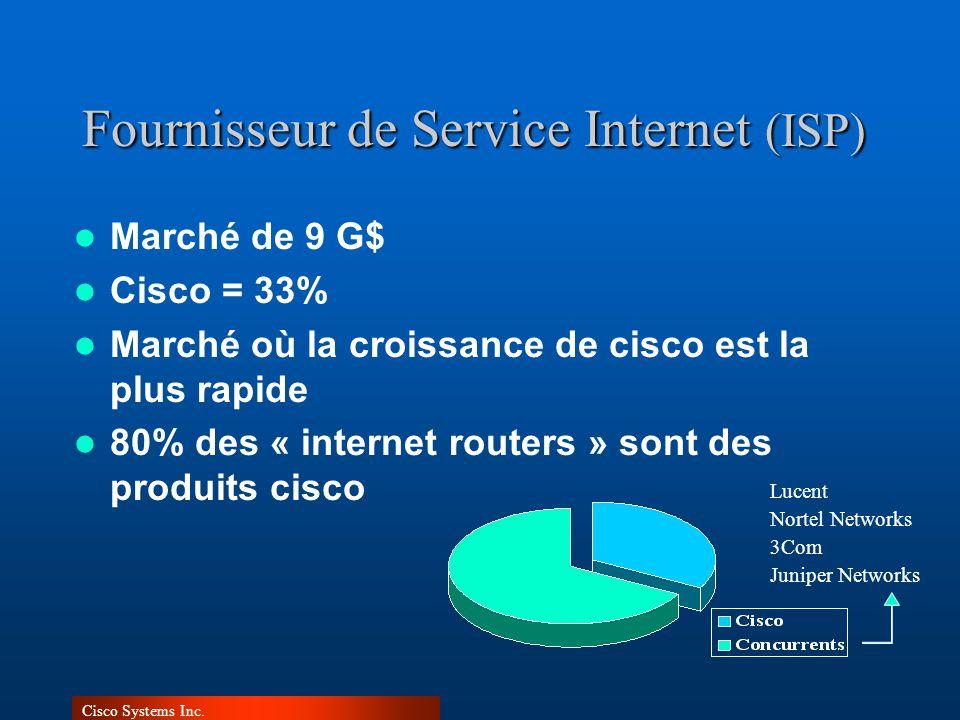 Cisco Systems Inc. Marché de 9 G$ Cisco = 33% Marché où la croissance de cisco est la plus rapide 80% des « internet routers » sont des produits cisco