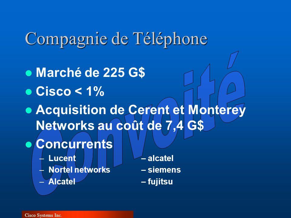 Cisco Systems Inc. Compagnie de Téléphone Marché de 225 G$ Cisco < 1% Acquisition de Cerent et Monterey Networks au coût de 7,4 G$ Concurrents –Lucent