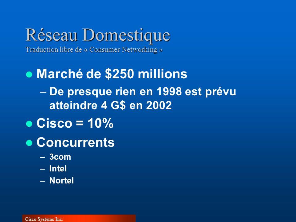 Cisco Systems Inc. Réseau Domestique Traduction libre de « Consumer Networking » Marché de $250 millions –De presque rien en 1998 est prévu atteindre