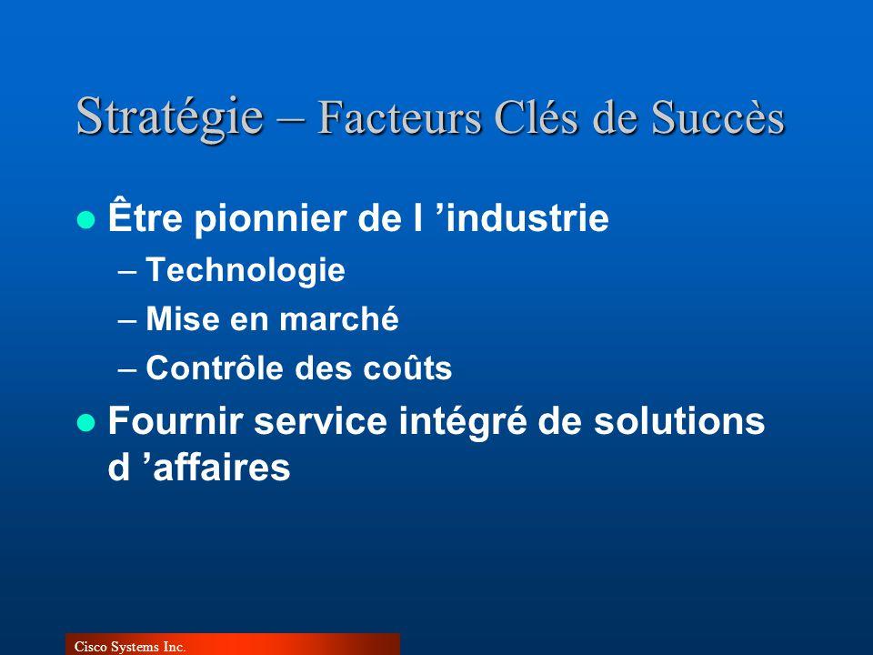Cisco Systems Inc. Stratégie – Facteurs Clés de Succès Être pionnier de l industrie –Technologie –Mise en marché –Contrôle des coûts Fournir service i