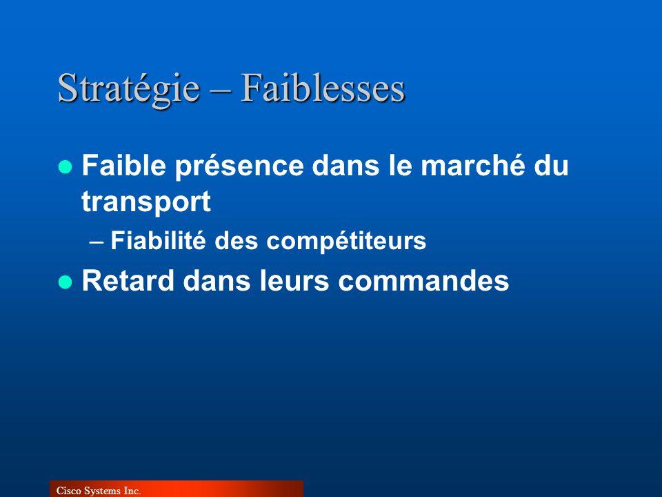 Cisco Systems Inc. Stratégie – Faiblesses Faible présence dans le marché du transport –Fiabilité des compétiteurs Retard dans leurs commandes
