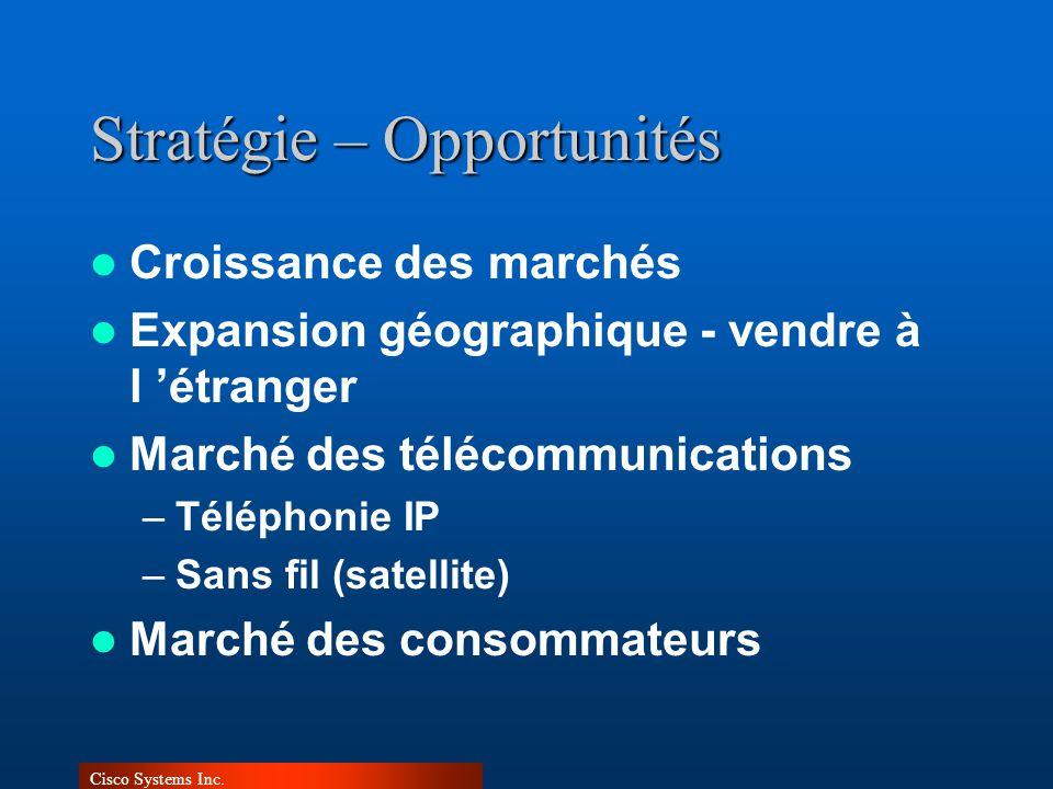 Cisco Systems Inc. Stratégie – Opportunités Croissance des marchés Expansion géographique - vendre à l étranger Marché des télécommunications –Télépho