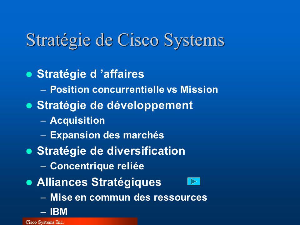 Cisco Systems Inc. Stratégie de Cisco Systems Stratégie d affaires –Position concurrentielle vs Mission Stratégie de développement –Acquisition –Expan