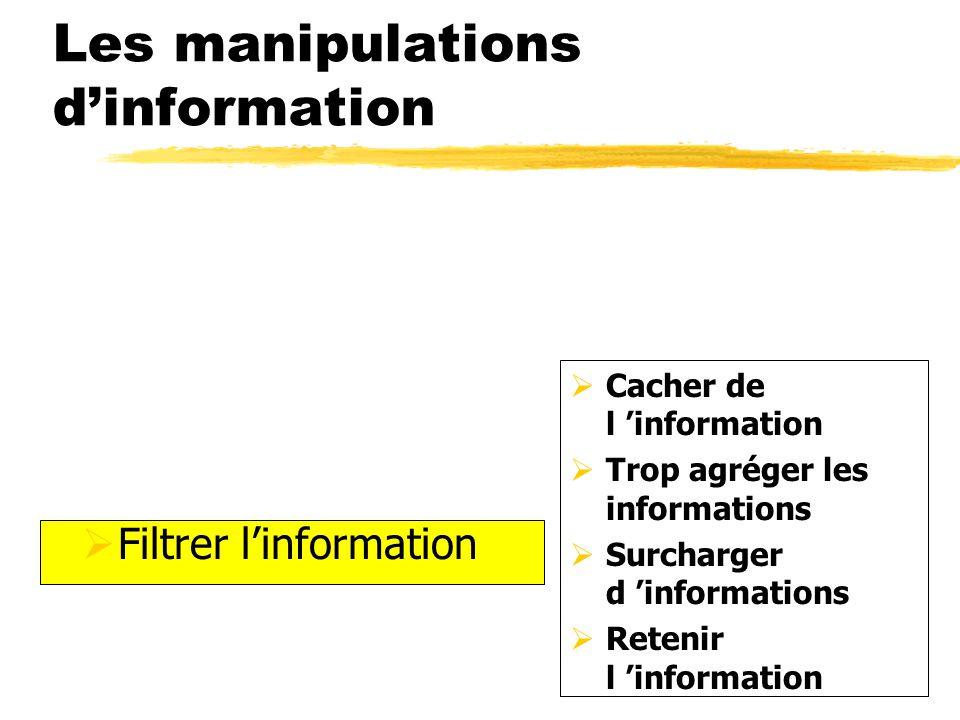 Cacher de l information Trop agréger les informations Surcharger d informations Retenir l information Les manipulations dinformation Filtrer linformation