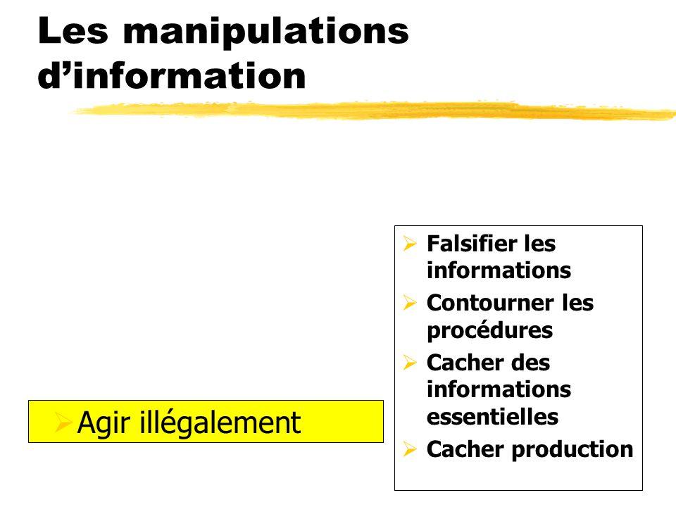 Falsifier les informations Contourner les procédures Cacher des informations essentielles Cacher production Les manipulations dinformation Agir illégalement