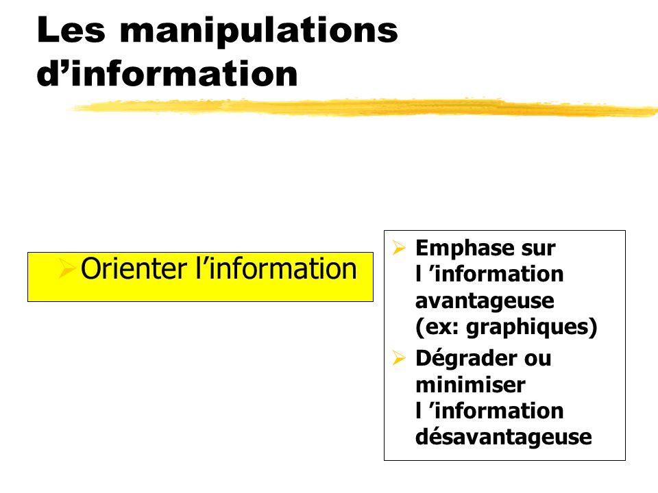 Emphase sur l information avantageuse (ex: graphiques) Dégrader ou minimiser l information désavantageuse Les manipulations dinformation Orienter linformation