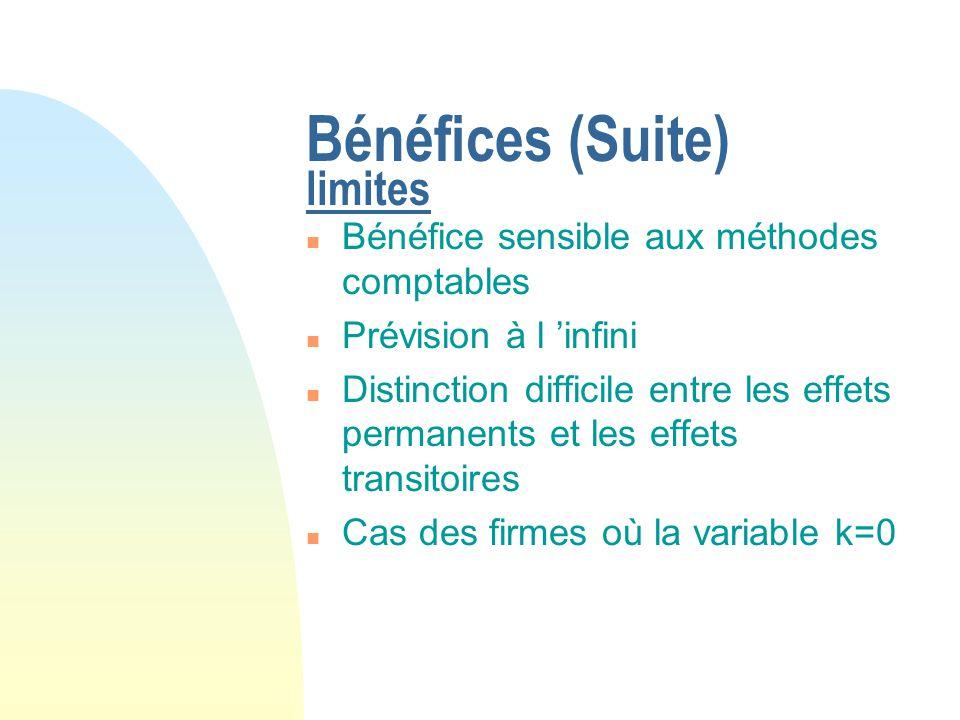 Bénéfices (Suite) limites n Bénéfice sensible aux méthodes comptables n Prévision à l infini n Distinction difficile entre les effets permanents et le