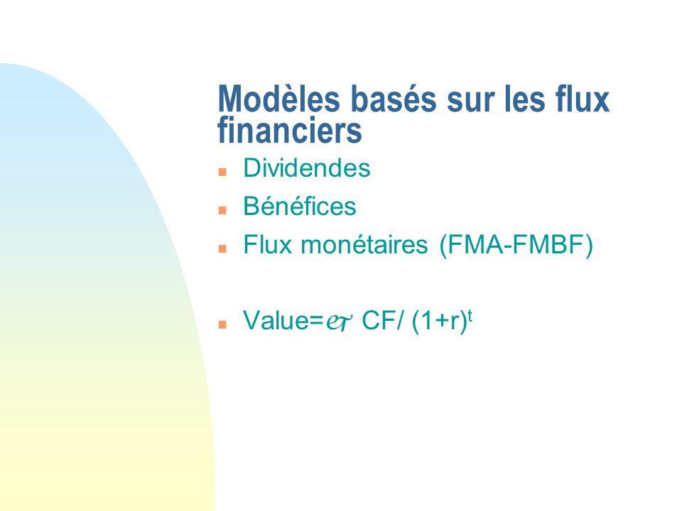 Modèles basés sur les flux financiers n Dividendes n Bénéfices n Flux monétaires (FMA-FMBF) n Value= CF/ (1+r) t