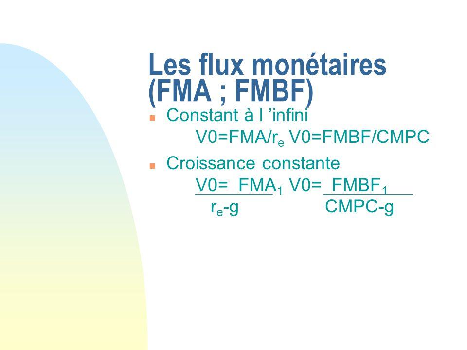 Les flux monétaires (FMA ; FMBF) n Constant à l infini V0=FMA/r e V0=FMBF/CMPC n Croissance constante V0= FMA 1 V0= FMBF 1 r e -g CMPC-g
