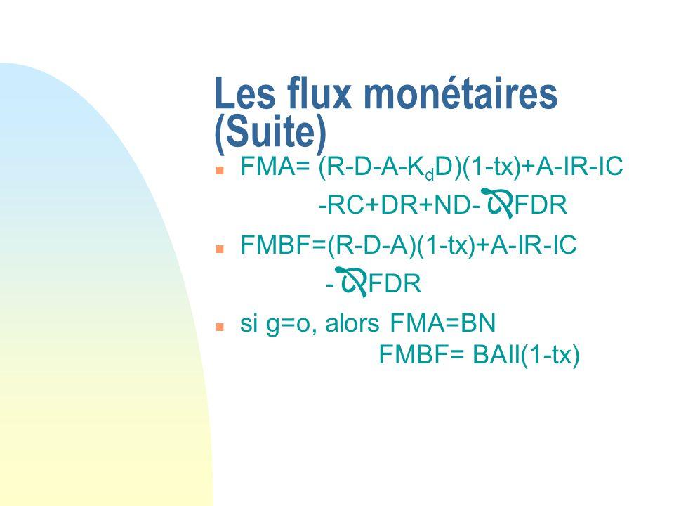 Les flux monétaires (Suite) n FMA= (R-D-A-K d D)(1-tx)+A-IR-IC -RC+DR+ND- FDR n FMBF=(R-D-A)(1-tx)+A-IR-IC - FDR n si g=o, alors FMA=BN FMBF= BAII(1-t