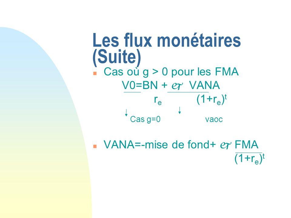 Les flux monétaires (Suite) n Cas où g > 0 pour les FMA V0=BN + VANA r e (1+r e ) t Cas g=0 vaoc n VANA=-mise de fond+ FMA (1+r e ) t