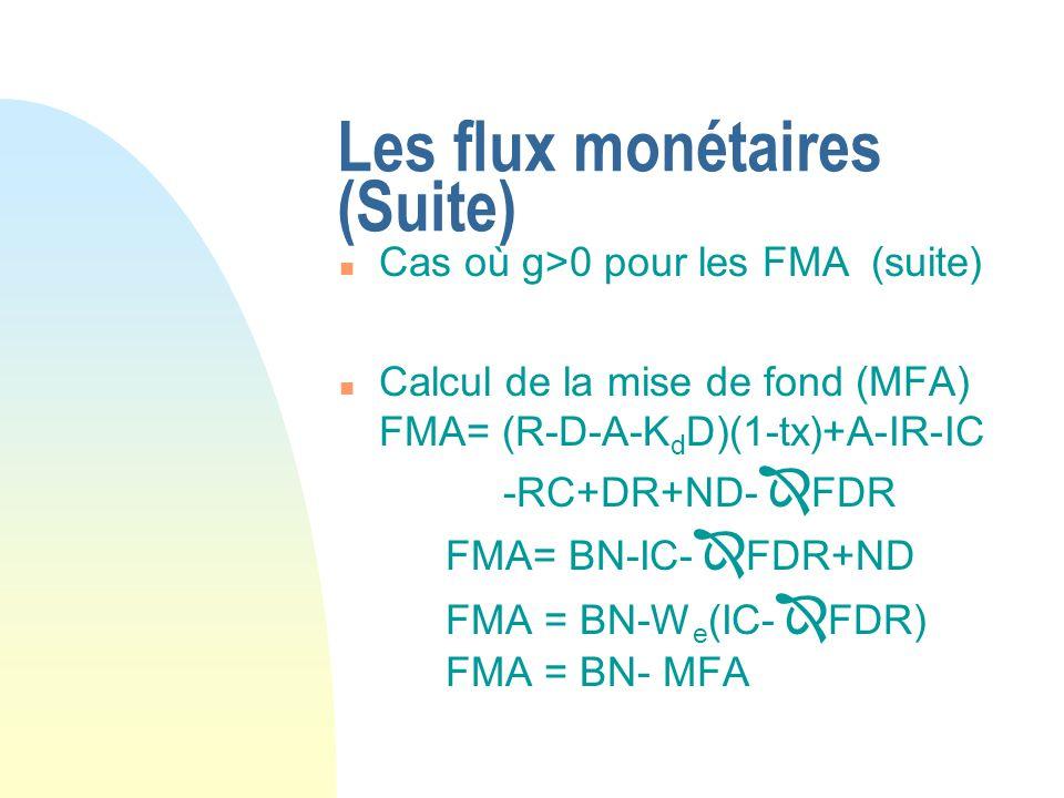 Les flux monétaires (Suite) n Cas où g>0 pour les FMA(suite) n Calcul de la mise de fond (MFA) FMA= (R-D-A-K d D)(1-tx)+A-IR-IC -RC+DR+ND- FDR FMA= BN