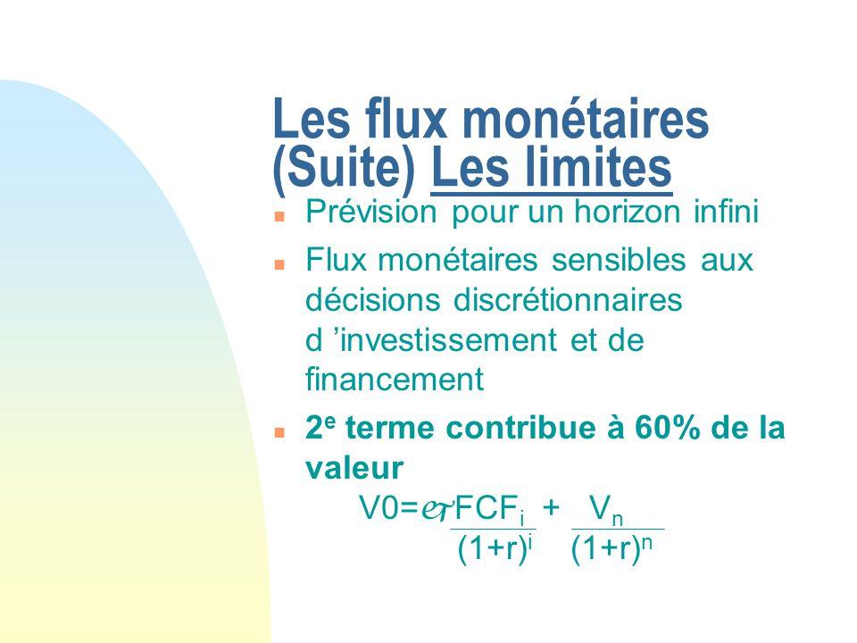 Les flux monétaires (Suite) Les limites n Prévision pour un horizon infini n Flux monétaires sensibles aux décisions discrétionnaires d investissement