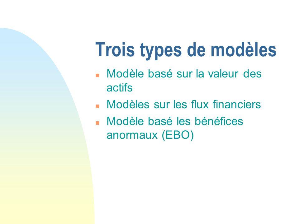 Trois types de modèles n Modèle basé sur la valeur des actifs n Modèles sur les flux financiers n Modèle basé les bénéfices anormaux (EBO)