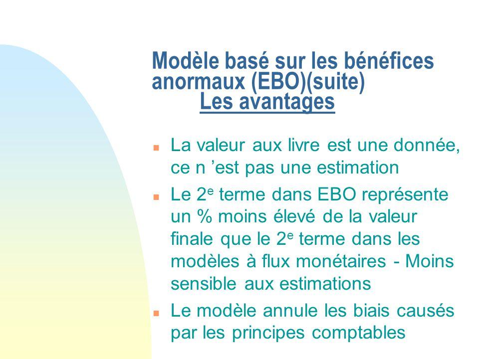 Modèle basé sur les bénéfices anormaux (EBO)(suite) Les avantages n La valeur aux livre est une donnée, ce n est pas une estimation n Le 2 e terme dan