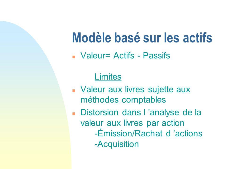 Modèle basé sur les actifs n Valeur= Actifs - Passifs Limites n Valeur aux livres sujette aux méthodes comptables n Distorsion dans l analyse de la va