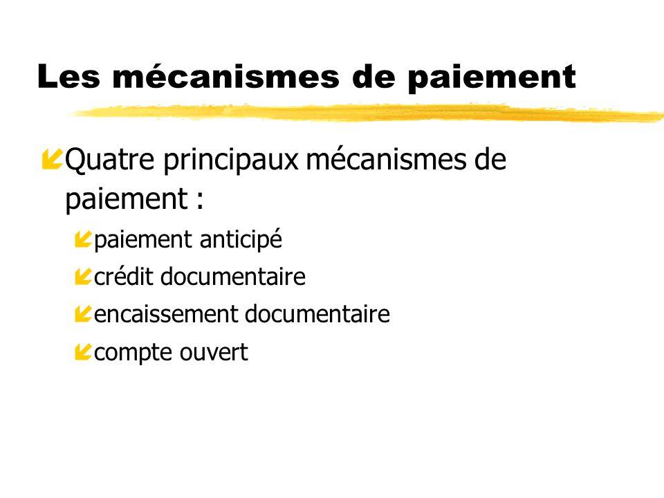 Les mécanismes de paiement íQuatre principaux mécanismes de paiement : ípaiement anticipé ícrédit documentaire íencaissement documentaire ícompte ouve