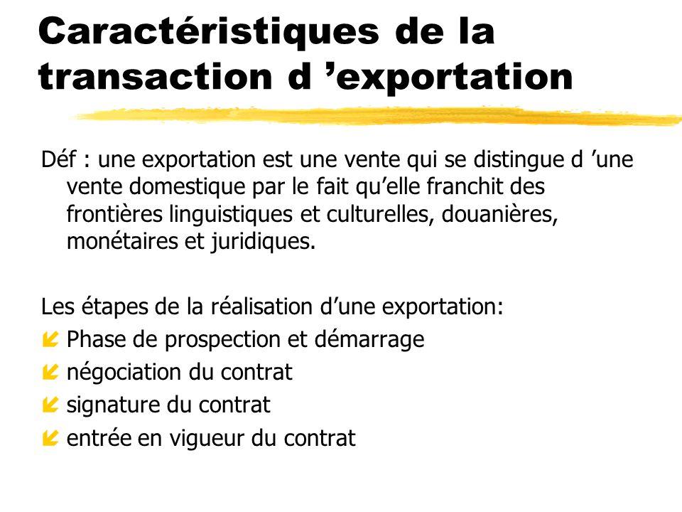 Caractéristiques de la transaction d exportation Déf : une exportation est une vente qui se distingue d une vente domestique par le fait quelle franch