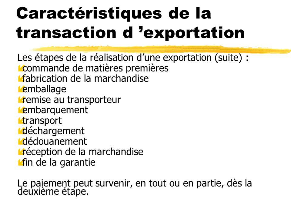 Caractéristiques de la transaction d exportation Les étapes de la réalisation dune exportation (suite) : ícommande de matières premières ífabrication