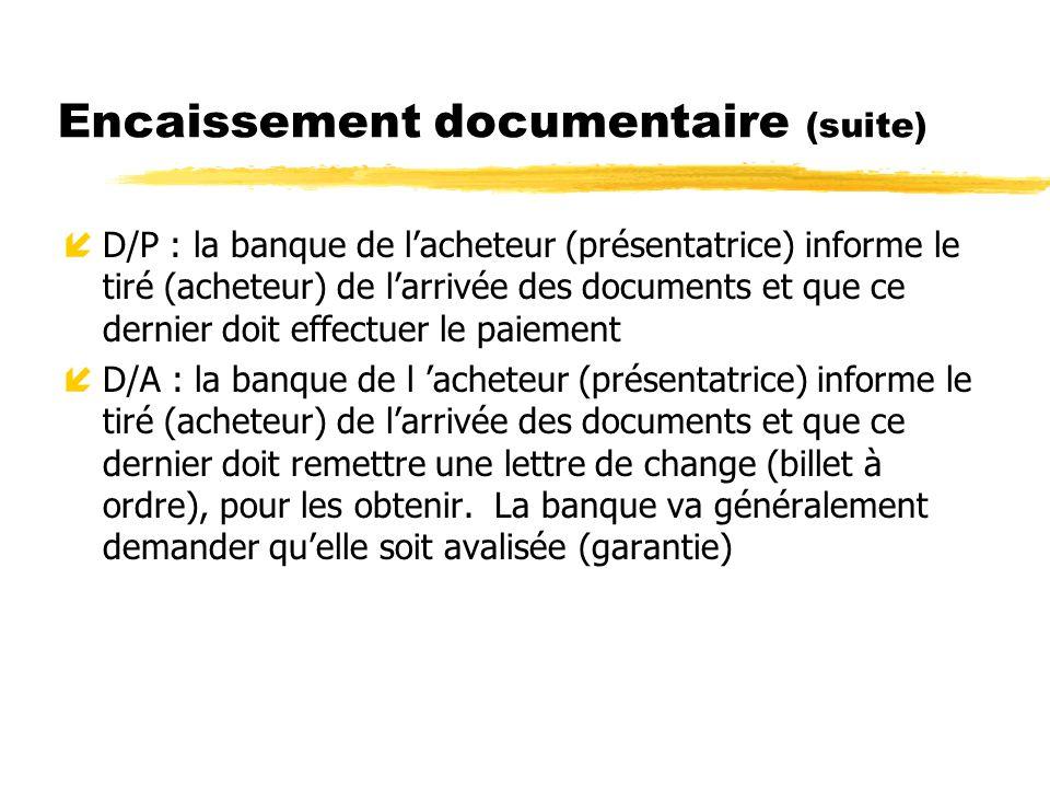 Encaissement documentaire (suite) íD/P : la banque de lacheteur (présentatrice) informe le tiré (acheteur) de larrivée des documents et que ce dernier