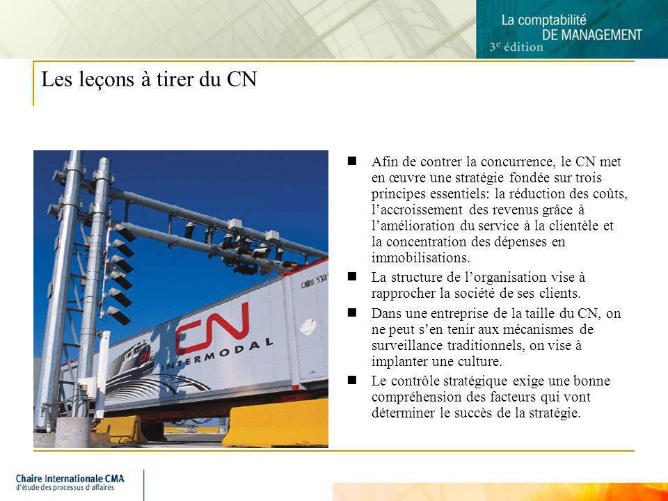 11 Les leçons à tirer du CN Afin de contrer la concurrence, le CN met en œuvre une stratégie fondée sur trois principes essentiels: la réduction des c