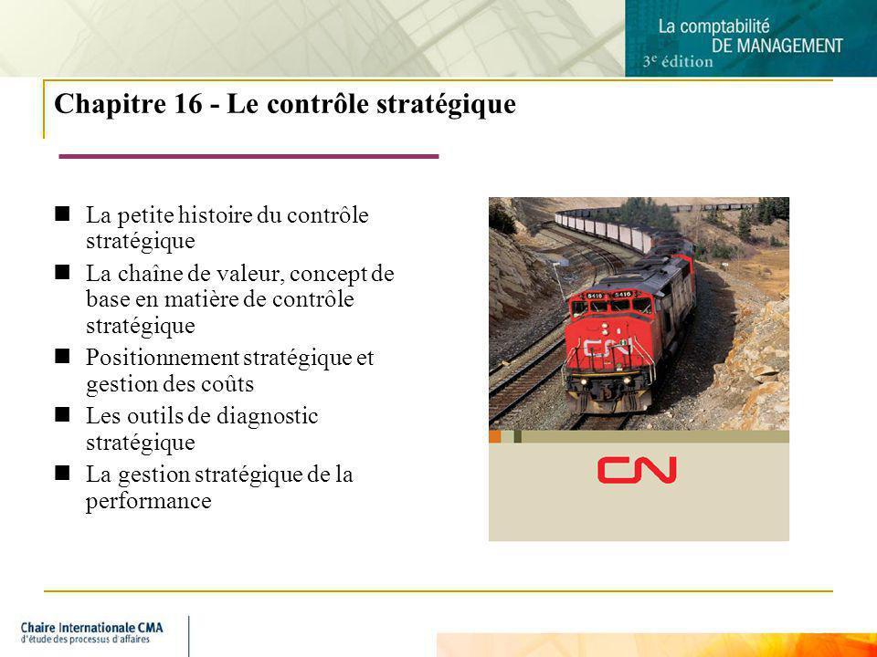2 Chapitre 16 - Le contrôle stratégique La petite histoire du contrôle stratégique La chaîne de valeur, concept de base en matière de contrôle stratég