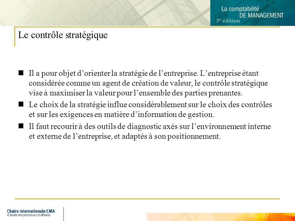 3 Le contrôle stratégique Il a pour objet dorienter la stratégie de lentreprise. Lentreprise étant considérée comme un agent de création de valeur, le