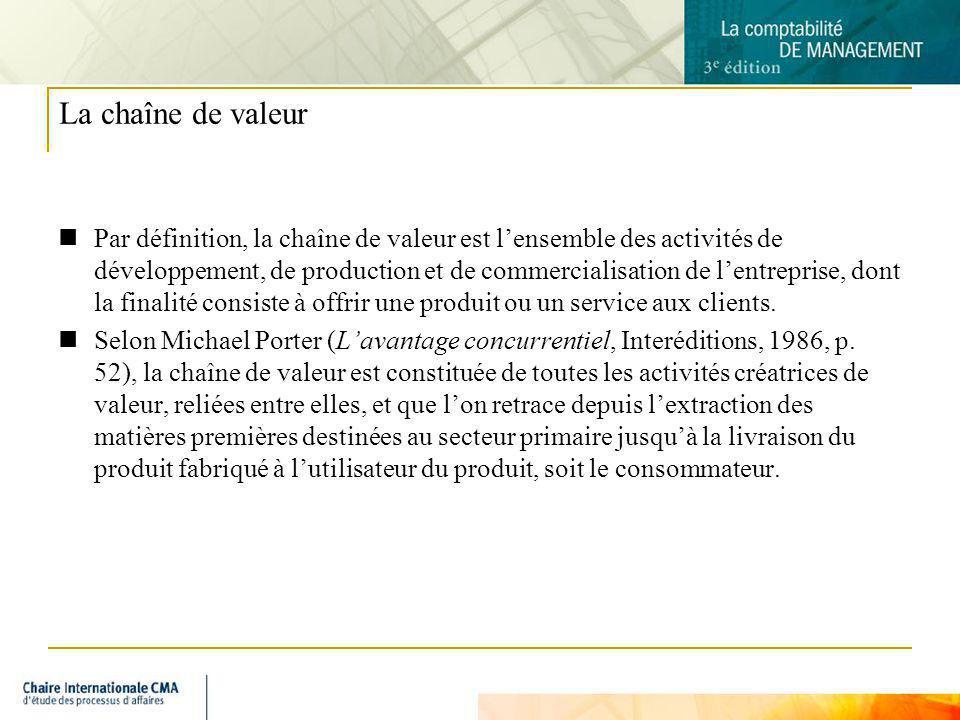 4 La chaîne de valeur Par définition, la chaîne de valeur est lensemble des activités de développement, de production et de commercialisation de lentr