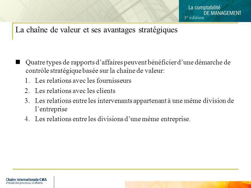 5 La chaîne de valeur et ses avantages stratégiques Quatre types de rapports daffaires peuvent bénéficier dune démarche de contrôle stratégique basée
