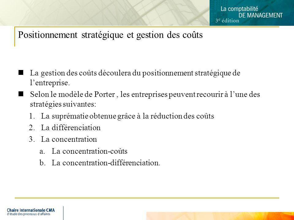 6 Positionnement stratégique et gestion des coûts La gestion des coûts découlera du positionnement stratégique de lentreprise. Selon le modèle de Port
