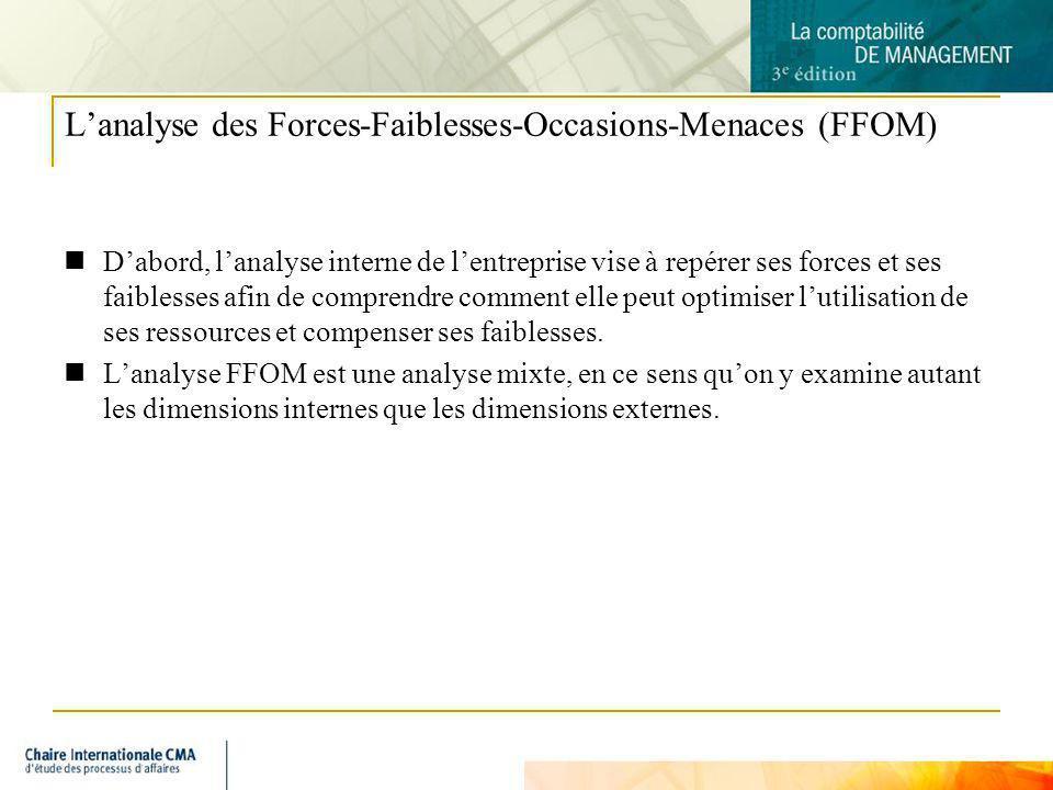 8 Lanalyse des Forces-Faiblesses-Occasions-Menaces (FFOM) Dabord, lanalyse interne de lentreprise vise à repérer ses forces et ses faiblesses afin de