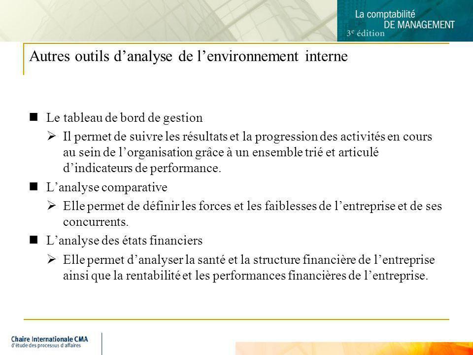 9 Autres outils danalyse de lenvironnement interne Le tableau de bord de gestion Il permet de suivre les résultats et la progression des activités en