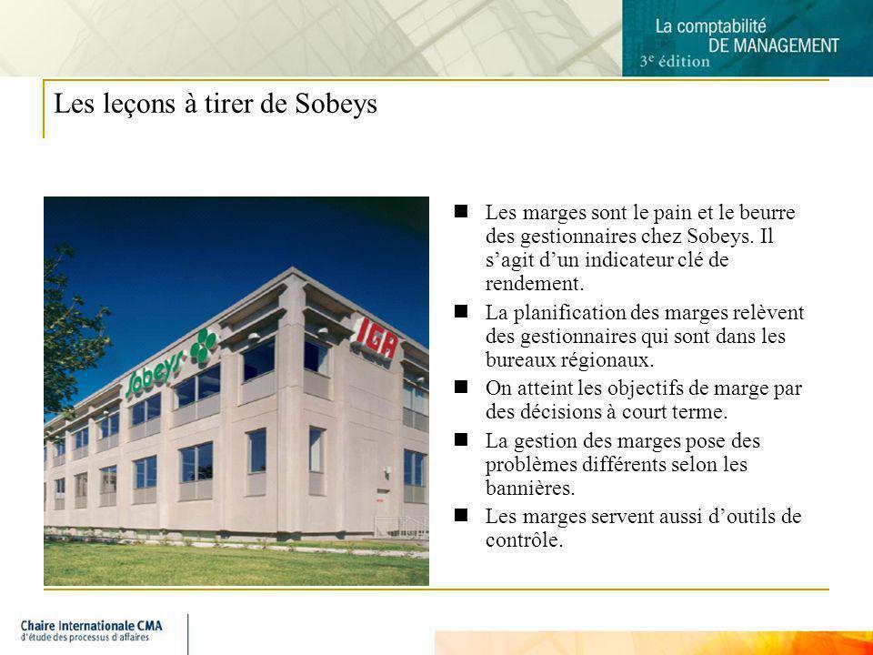 10 Les leçons à tirer de Sobeys Les marges sont le pain et le beurre des gestionnaires chez Sobeys. Il sagit dun indicateur clé de rendement. La plani