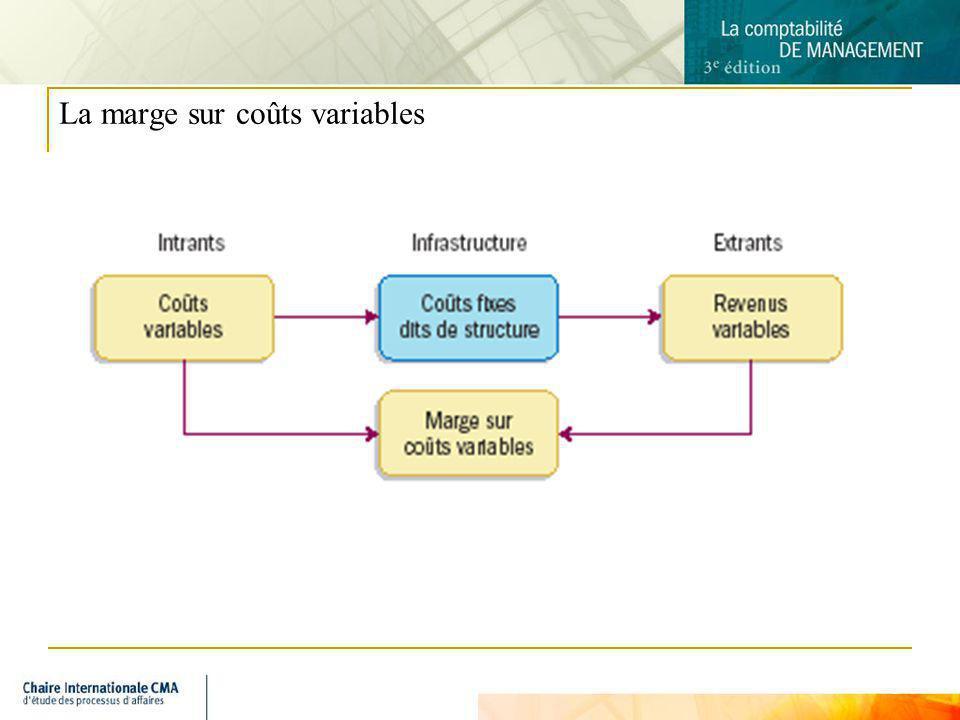 3 La marge sur coûts variables