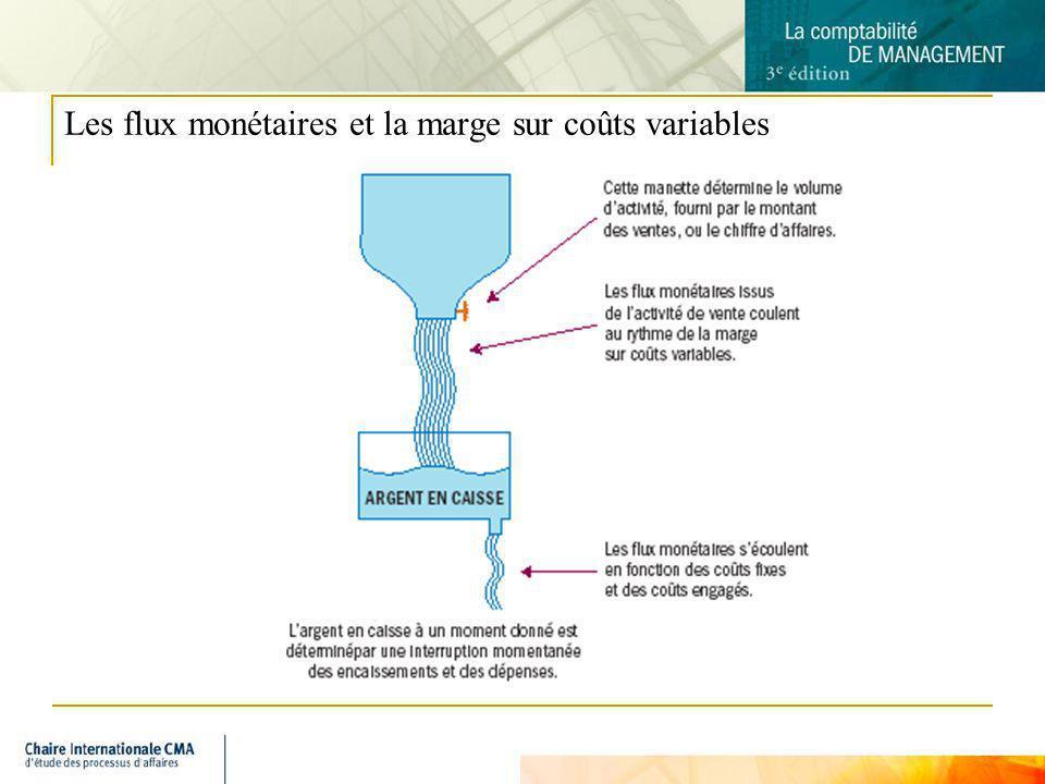 4 Les flux monétaires et la marge sur coûts variables