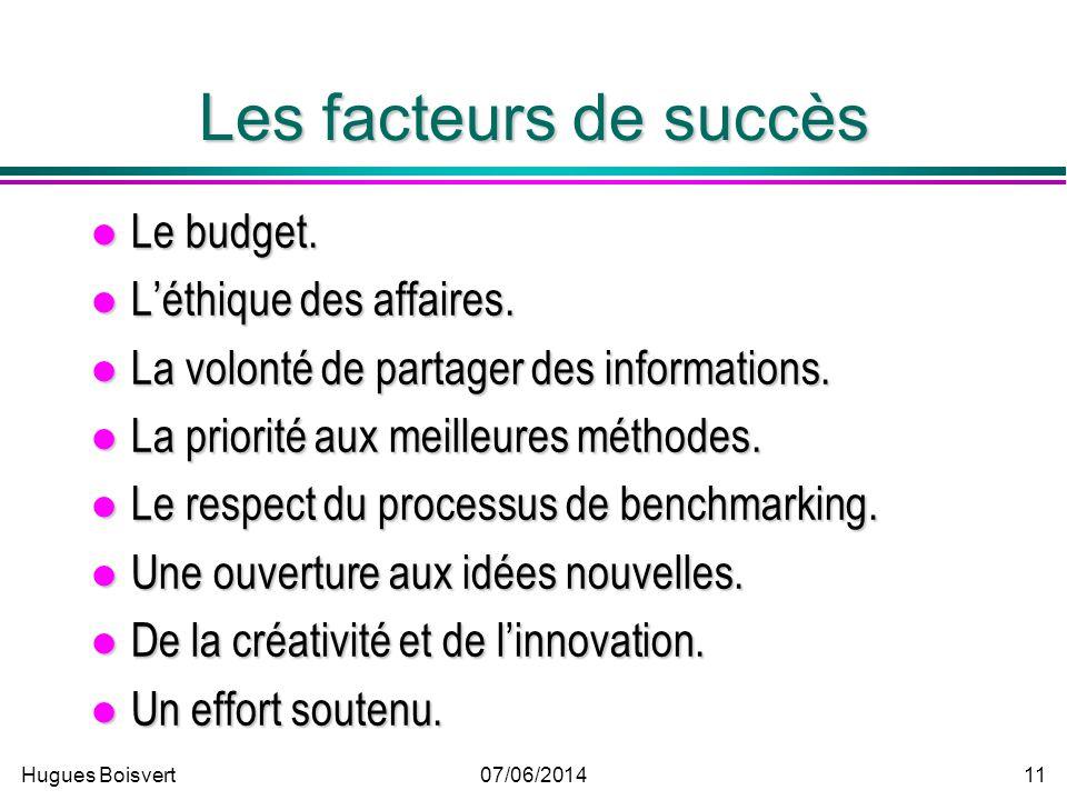 Hugues Boisvert07/06/2014 10 Les facteurs de succès Une amélioration continue. Une amélioration continue. Apprendre des autres. Apprendre des autres.