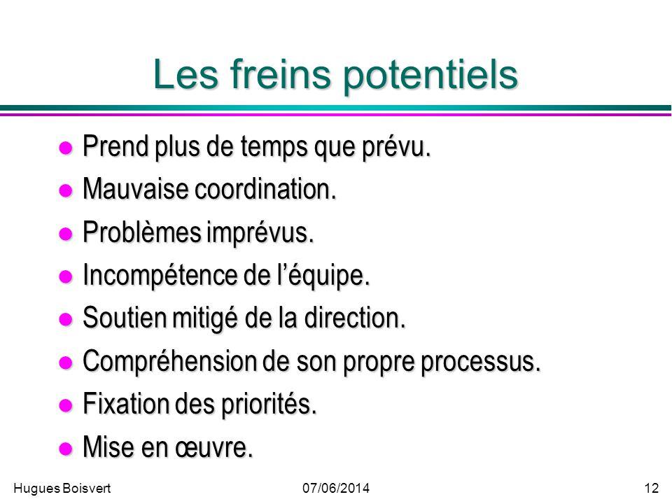 Hugues Boisvert07/06/2014 11 Les facteurs de succès Le budget. Le budget. Léthique des affaires. Léthique des affaires. La volonté de partager des inf