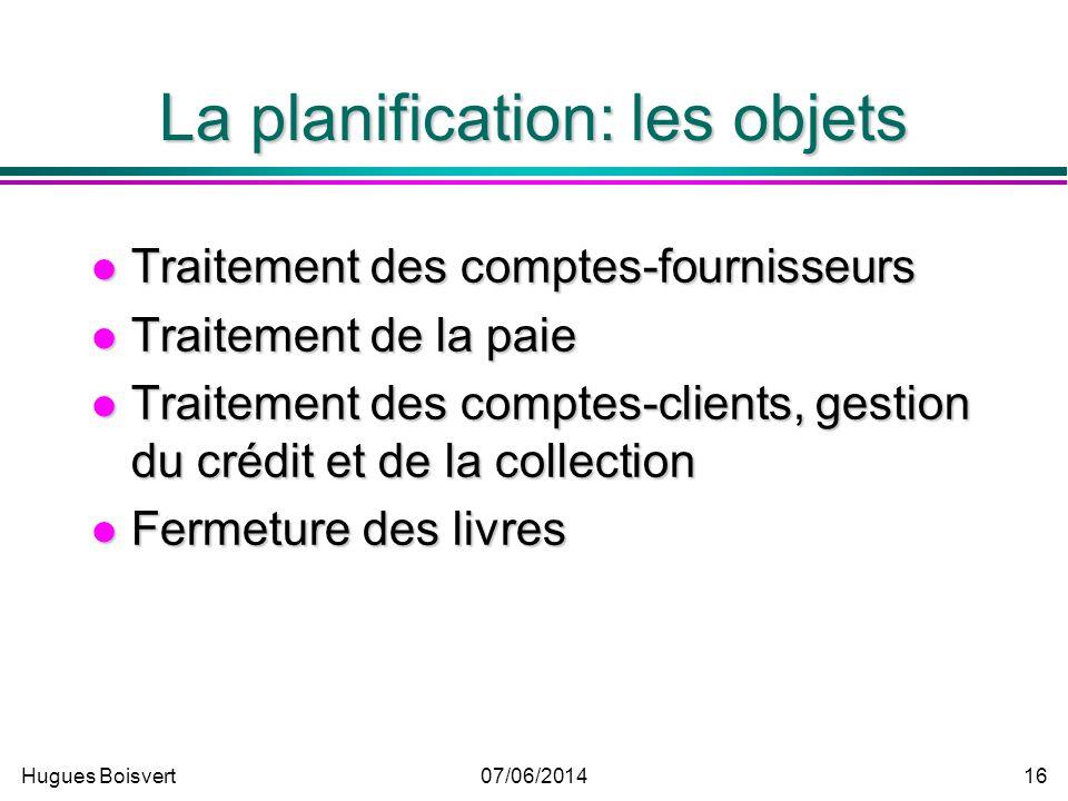 Hugues Boisvert07/06/2014 15 Les résultats Exemple: Exemple: La fonction finance coûte en moyenne 1,5% du chiffre d affaires, La fonction finance coût